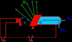 Schematische Zeichnung einer Röntgenröhre